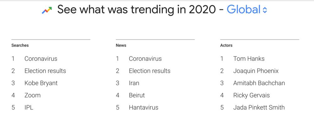 Trending in 2020.png