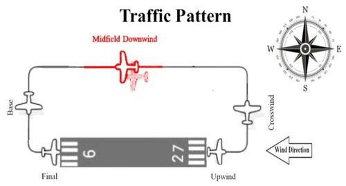 Traffic+Pattern+1.jpg