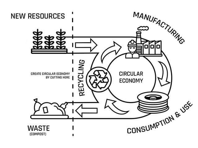 Circular Economy _ Nonoilen.png