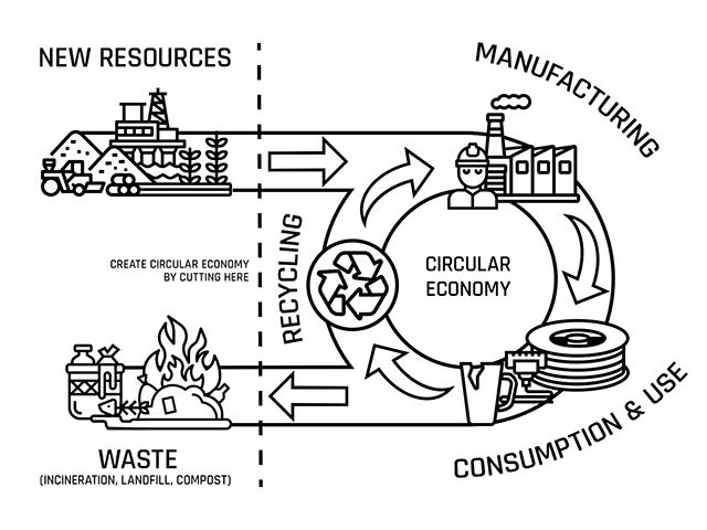 Circular Economy copy copy.png