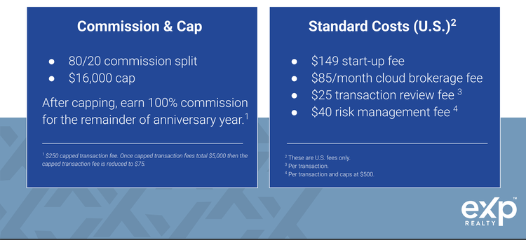 eXp REALTY caps and commision splits.png