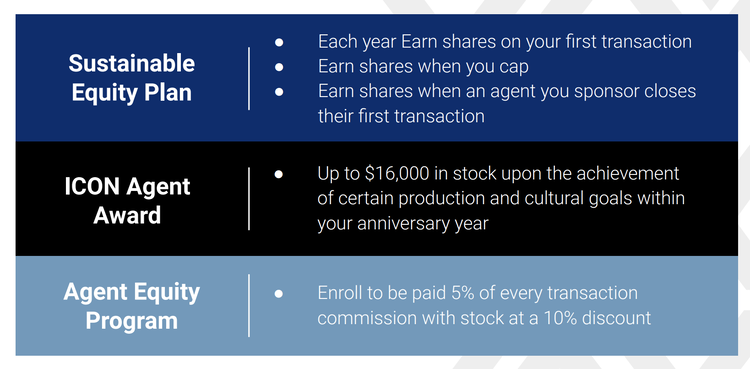 eXp Realty stock program.png
