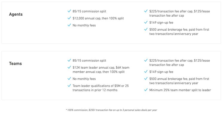 real broker caps, commision splits and fees.jpeg