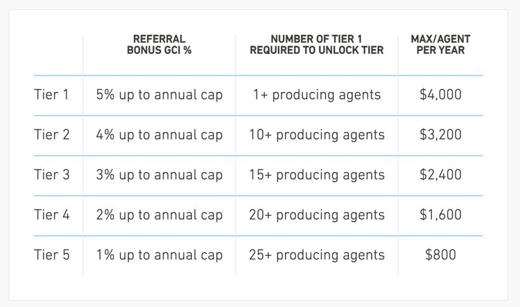 real broker revenue share program.jpeg