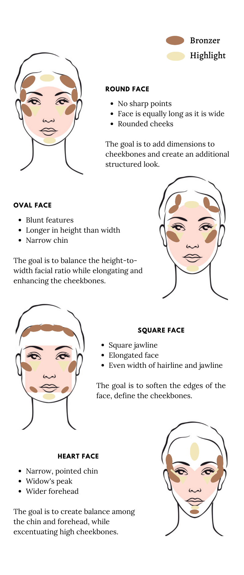 Guide to Contour Infographic.png
