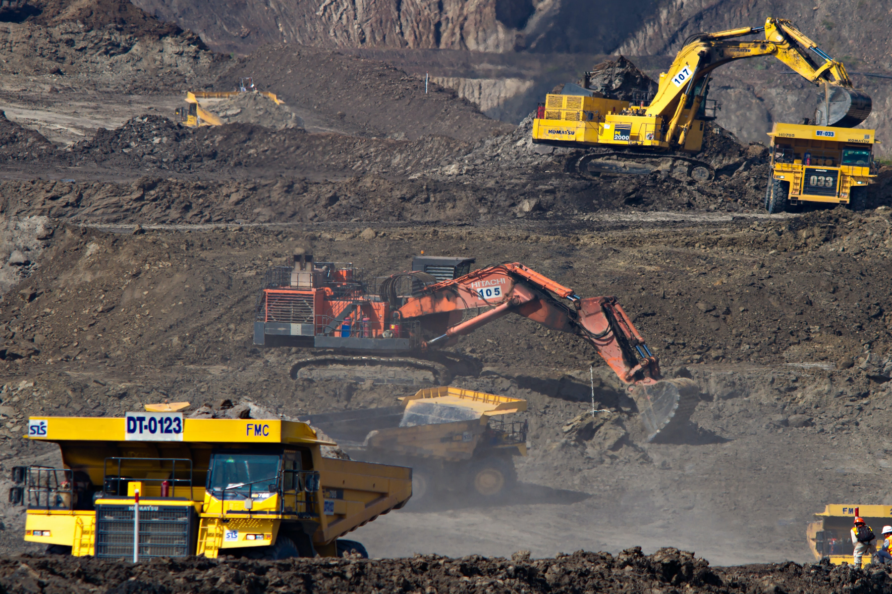 Mining & Extraction