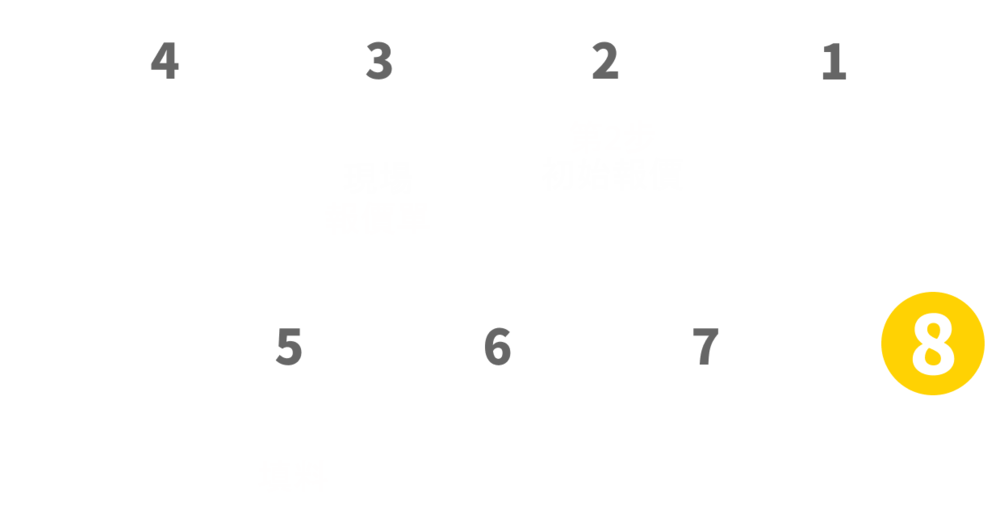New+Procedure Chinese.png