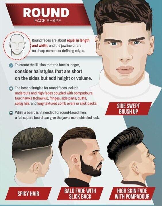 Face Shape Capo Cut Z