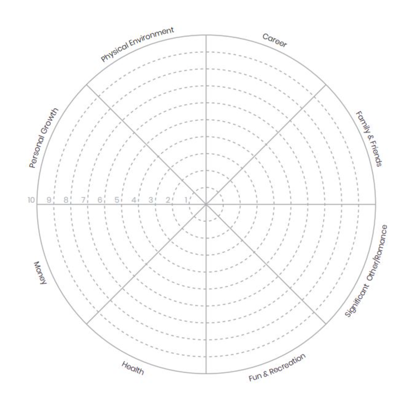 Self Coaching Activity: Drawing Balance in Work and Life — Dancing With Regard To Blank Wheel Of Life Template