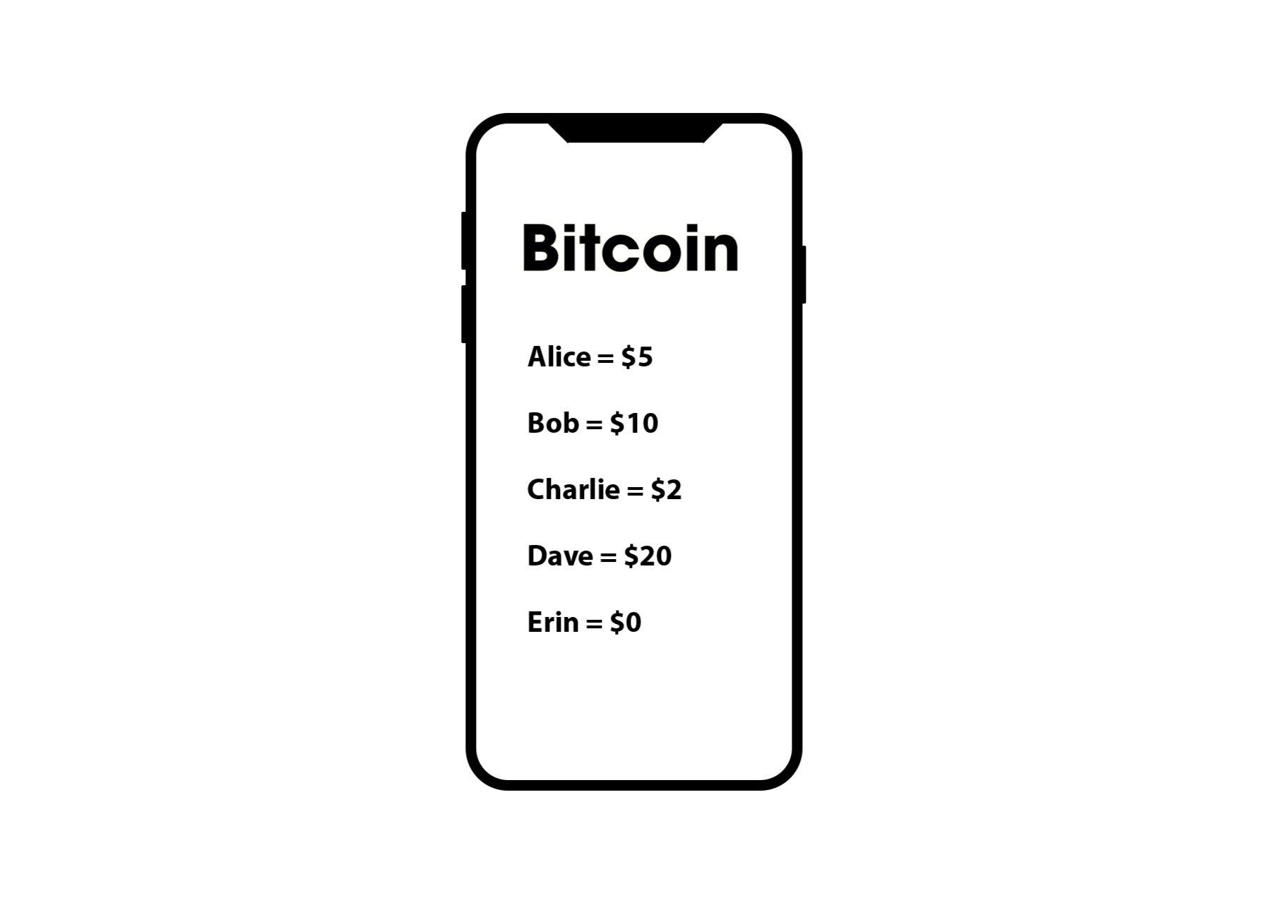 "Kaip veikia ""Bitcoin"" gavyba?"
