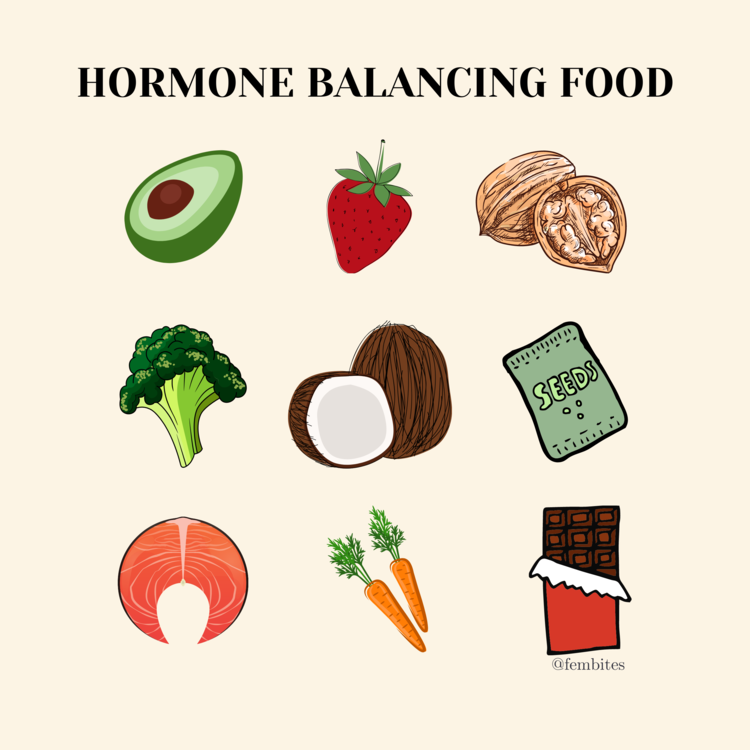 HORMONE BALANCING FOOD.png