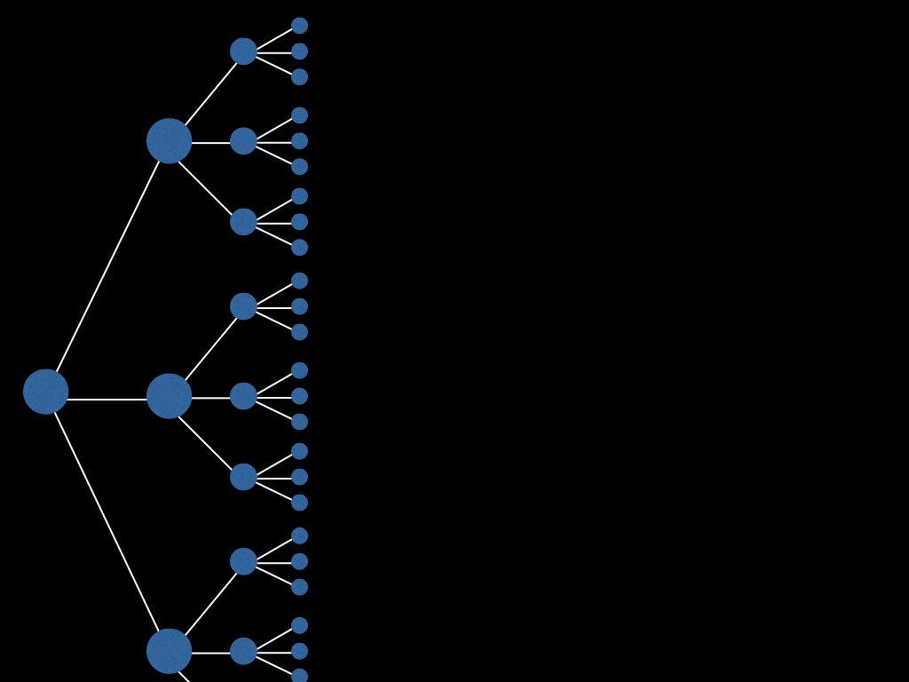 chart-movement-small.jpeg
