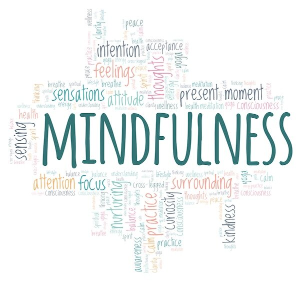 Mindfulness word cloud.jpeg