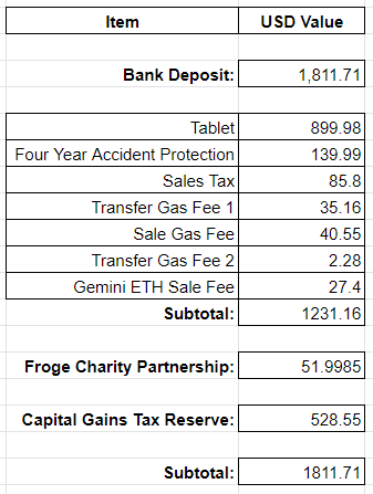 Integration Fund Purchase 1.PNG