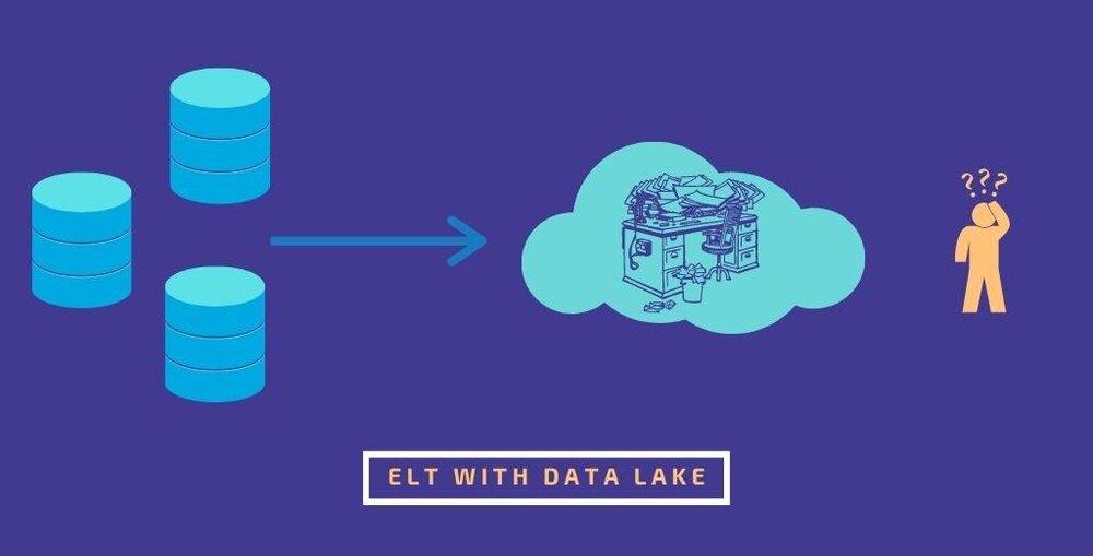 ELT data lake.jpg